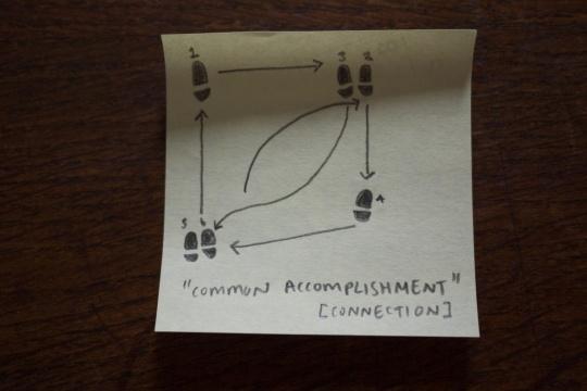 common accomplishment